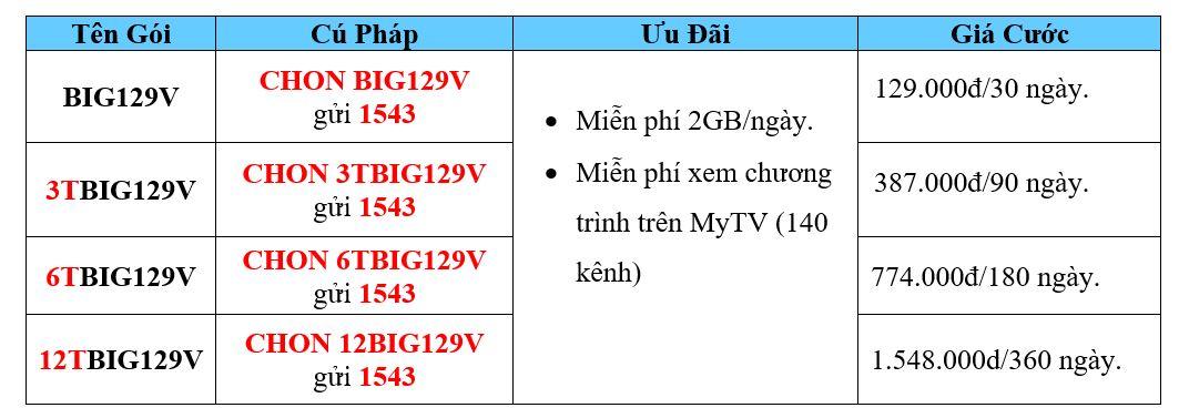 goi-big129V-Vina-dai-han