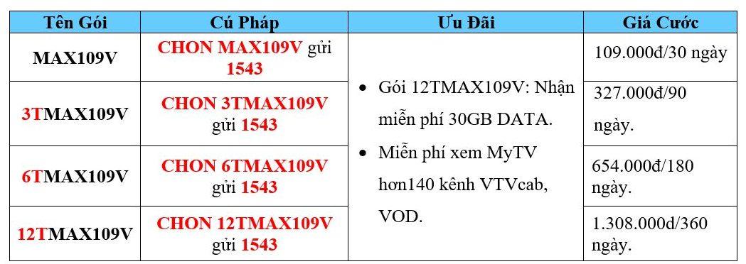 goi-max109V-Vina-dai-han