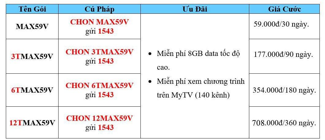 goi-max59V-Vina-dai-han