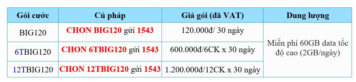 goi-big120-dai-ky