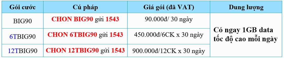 goi-4g-vinaphone-big90-dai-ky