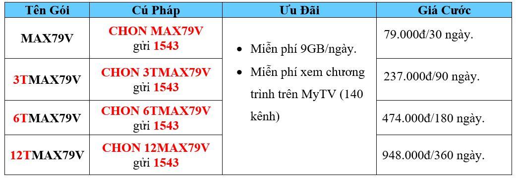 goi-max79v-vina-dai-han