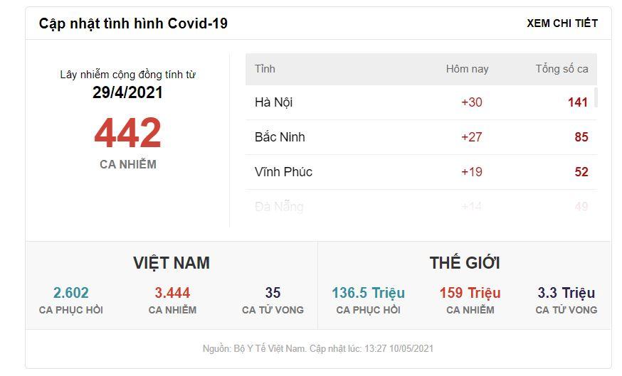 cap-nhat-tinh-hinh-covid19